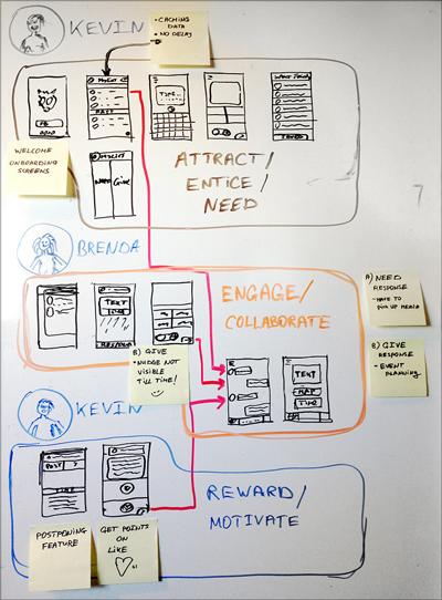 stoyanov-nudgynote-process-initial-design2